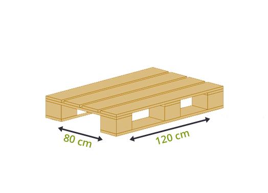 Pallet sizes | Freight forwarding | Logistics
